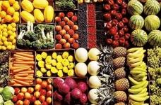 De lijst van verboden producten uit Turkije
